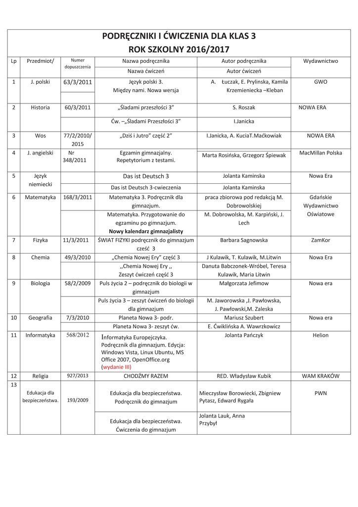podręczniki ićw.  klasa 3 , 2016-2017.pdf.jpeg